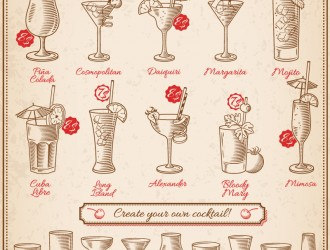 bicchieri e cocktails – classic cocktails and glasses