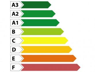 classi energetiche – energy efficiency